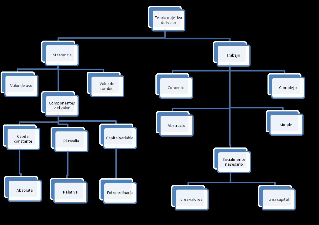 rama judicial colombia consulta procesos html autos weblog consulta de