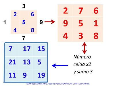 Cuadrados Magicos Y Soluciones Magic Squares And Solutions