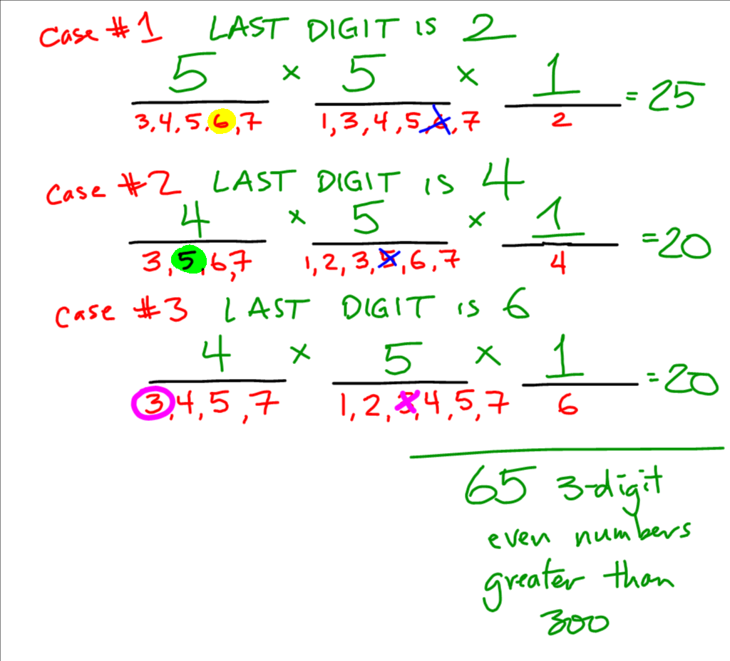 Grade 12 Pre Calculus Math
