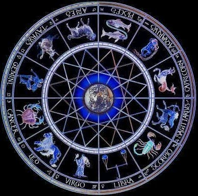 Theosophical Society in Buffalo: Sidereal Astrology