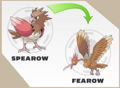 Spoink Evolution