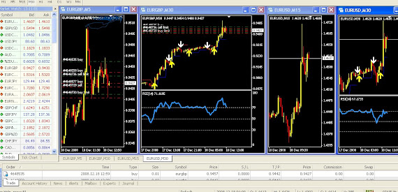 Forex funding program
