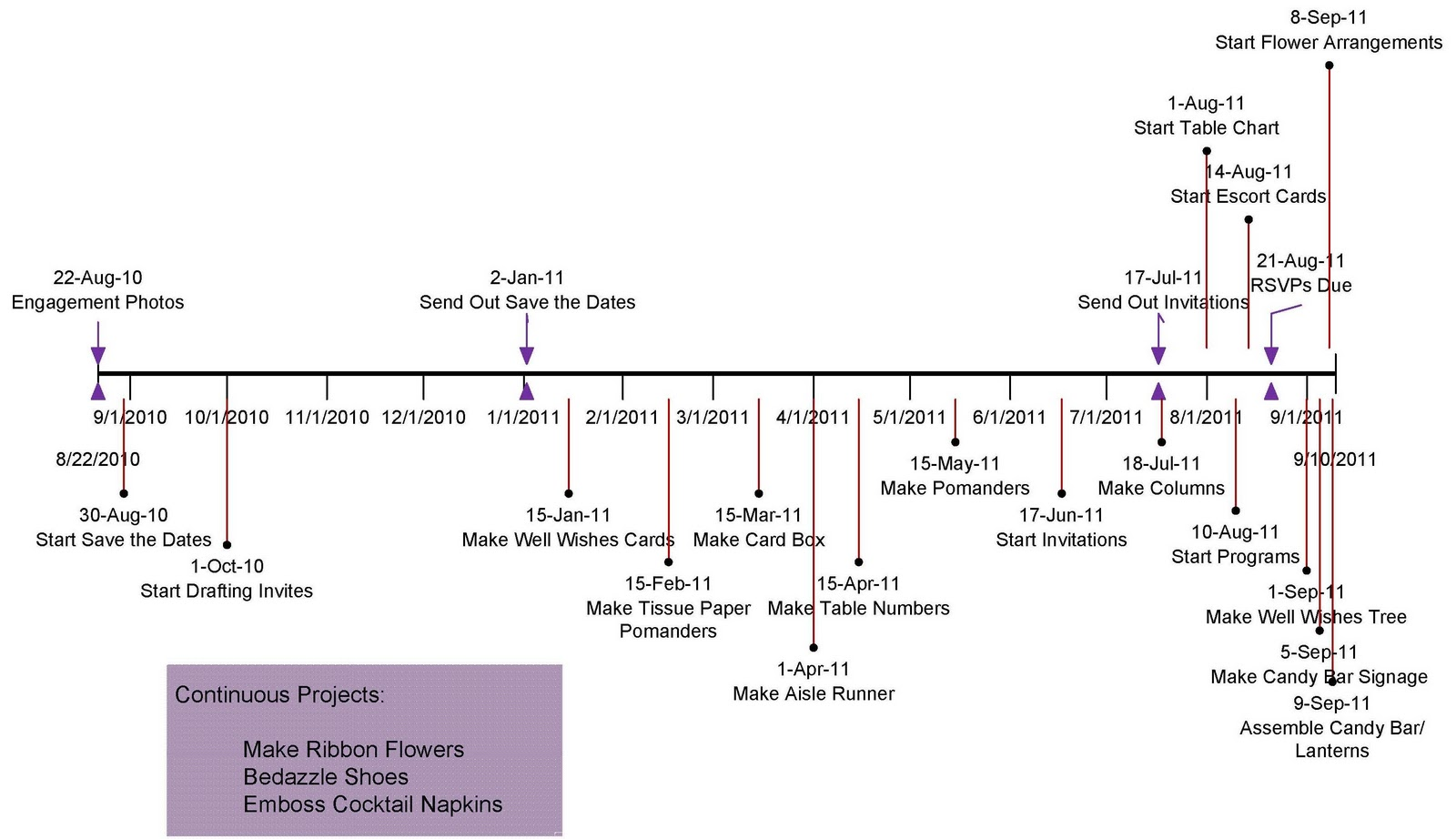 Visio Timeline Template Download  example of software diagrams  the
