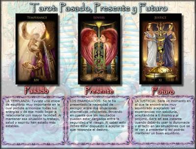 tarot de futuro