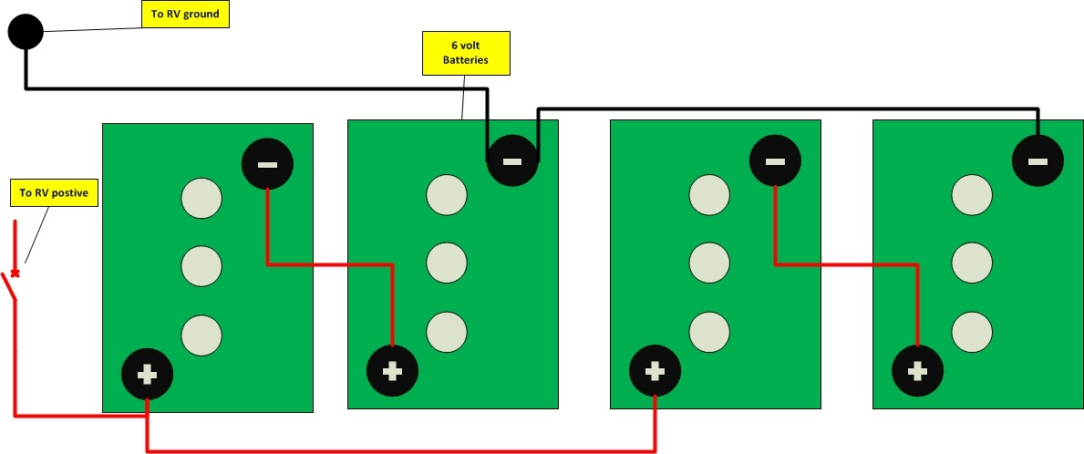batteries+in+series+-+6+volt  Volt Ez Go Golf Cart Wiring Diagram For Lights on