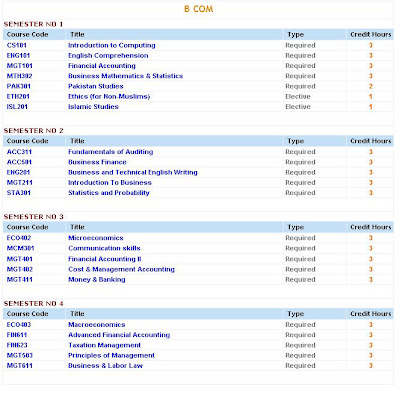 All subject name list