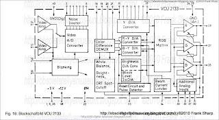 Obsolete Technology Tellye !: GRAETZ KONGRESS STEREO 4486