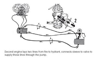 Fire Hydrant Water Valve Fire Plug Valve Wiring Diagram