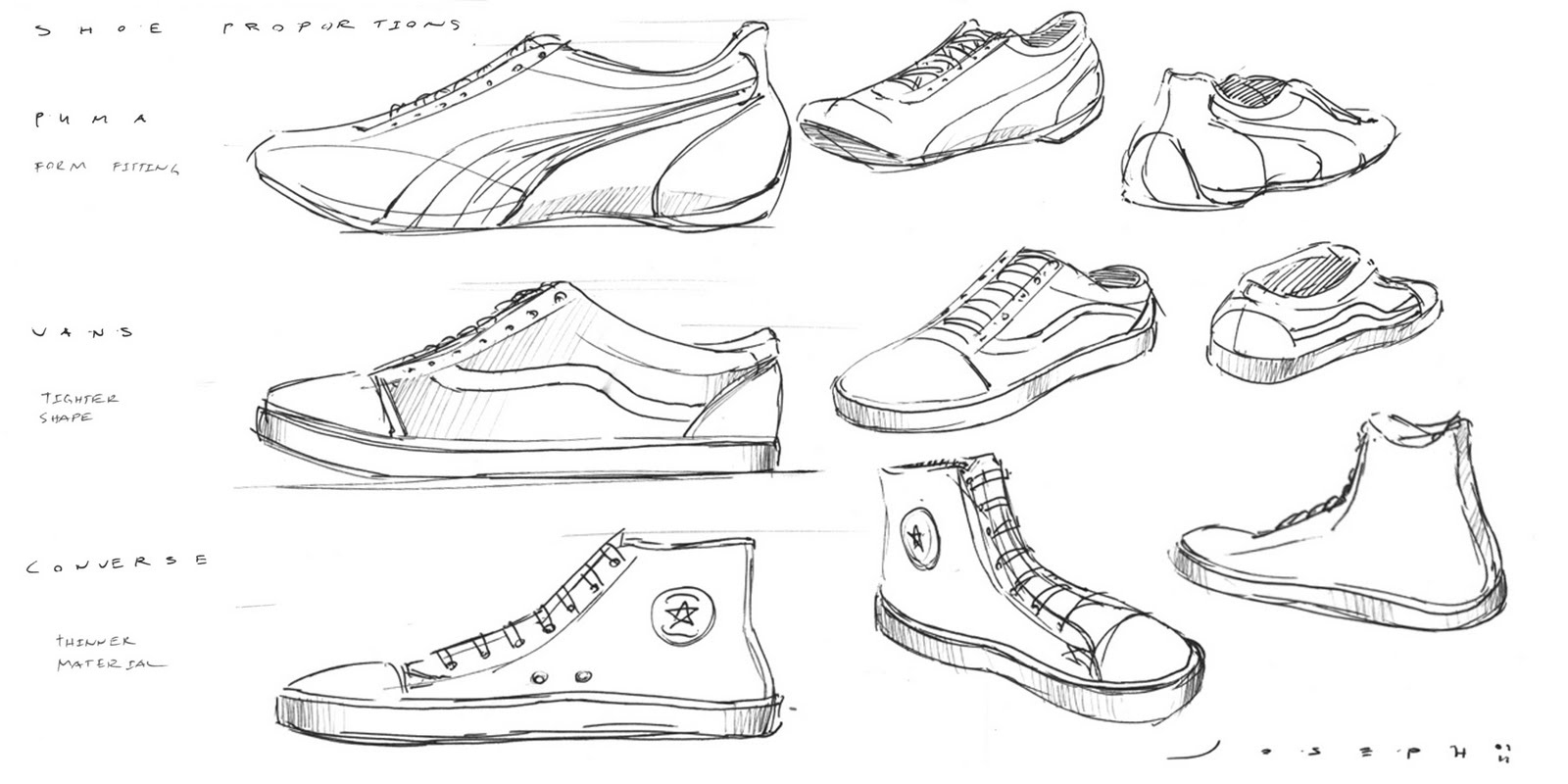 This is a picture of Agile Shoe Design Drawing