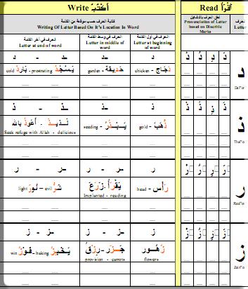 work sheets for writing the arabic alphabet. Black Bedroom Furniture Sets. Home Design Ideas