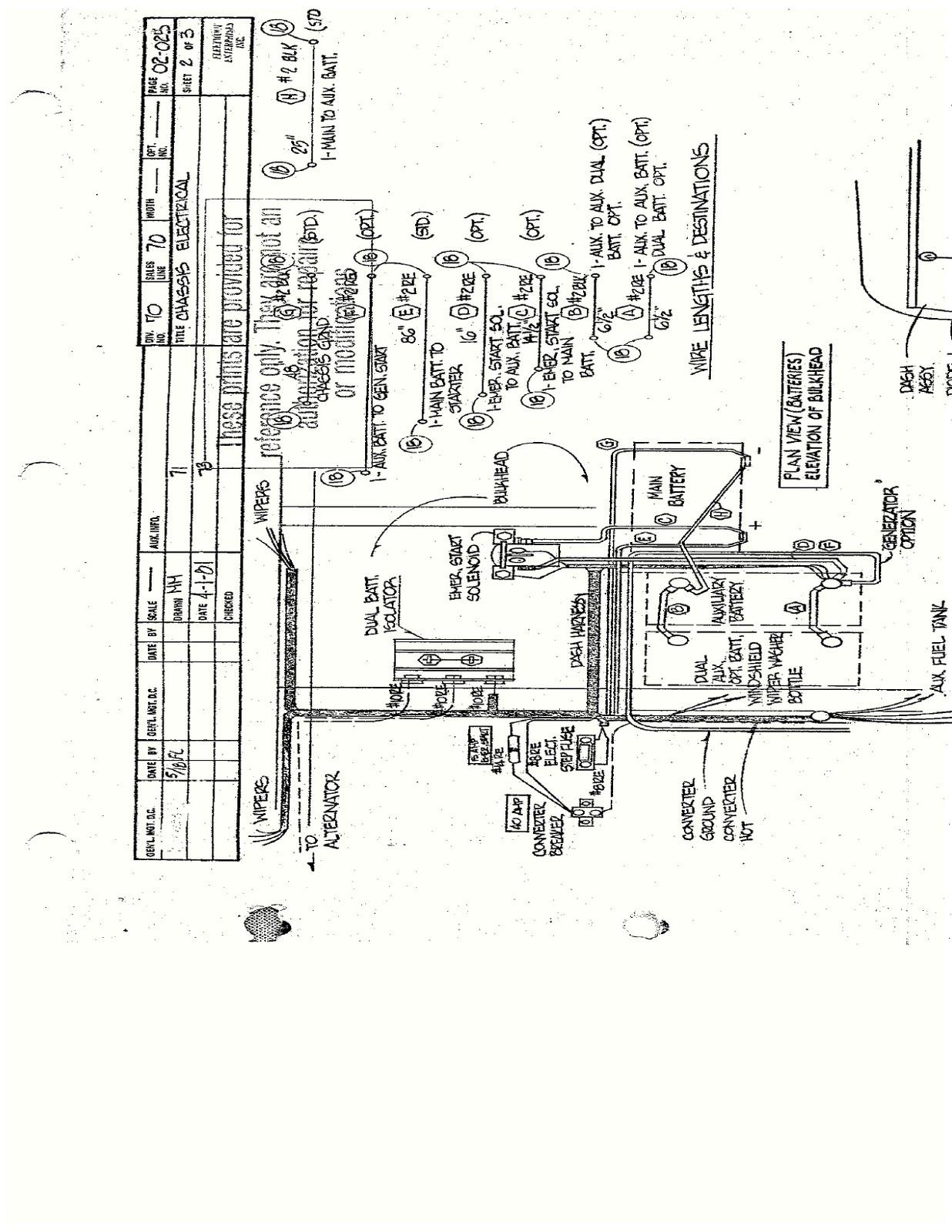 Wiring 50 Amp Motorhome