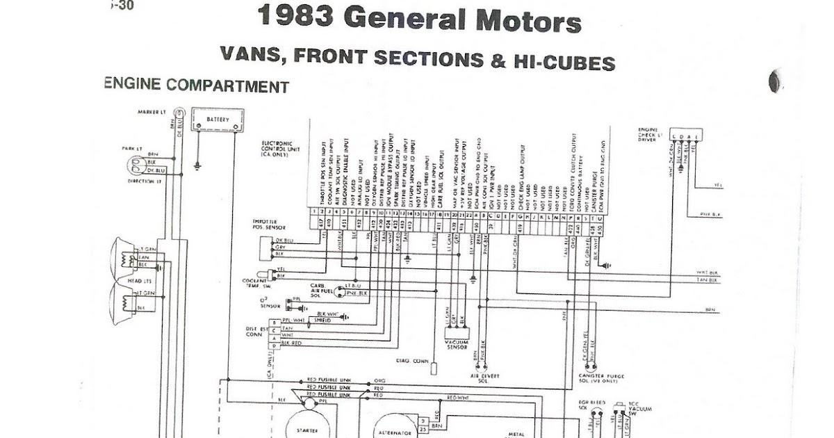 Fleetwood Motorhome Fuse Box Location : 1988 Southwind