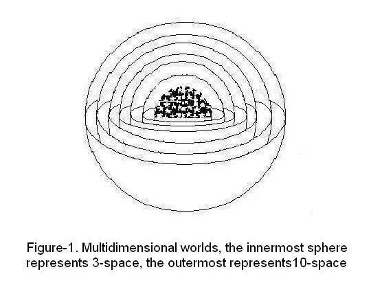 upstream physics: Multidimensional Time and Hypercomplex