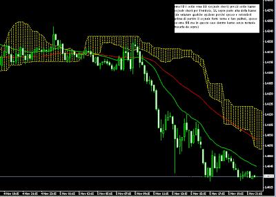 Trading system per il forex domenico starnini