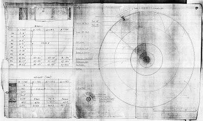 First atomic bomb diagram | scienciaramificacion