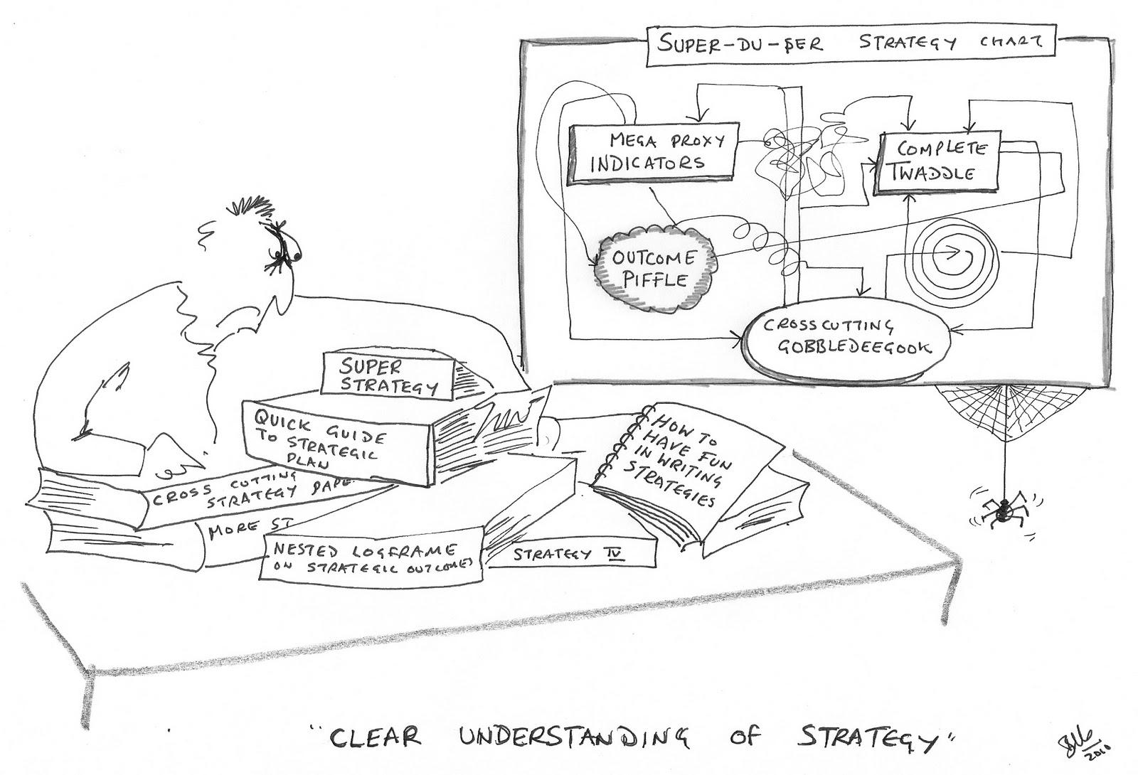 Strategic Planning Funny Quotes. QuotesGram