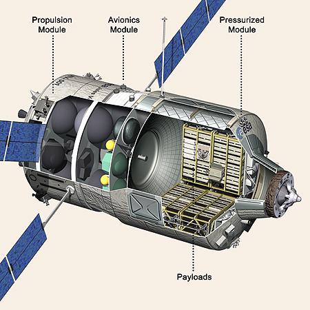 launch profile esa atv - photo #12