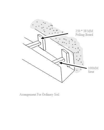Quantity Surveying: Excavations of Trenches and Pits in