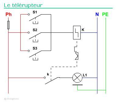 electrique batiment