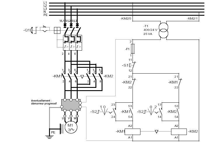 circuit panel schema cablage