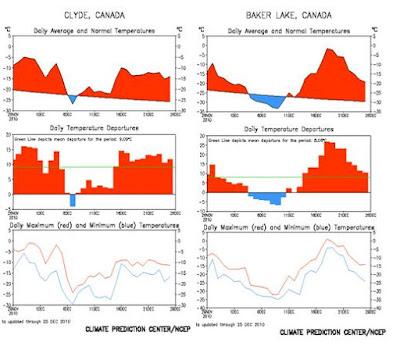 Anomalía de la temperatura en Canadá