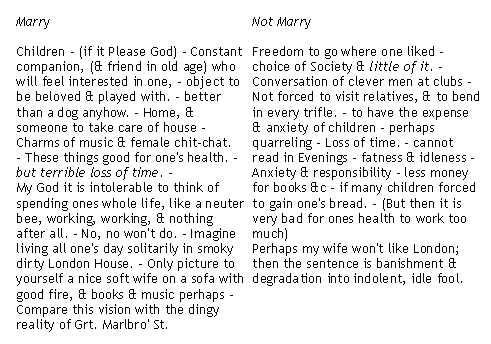 marry or not