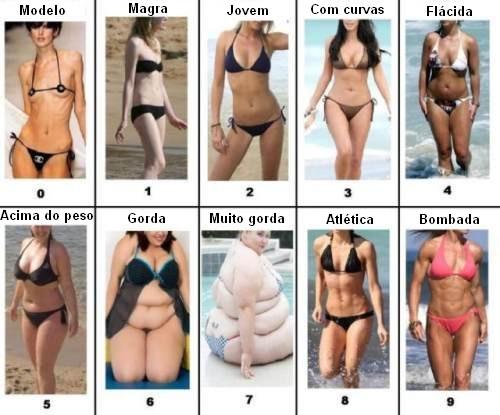 os 10 tipos de mulheres