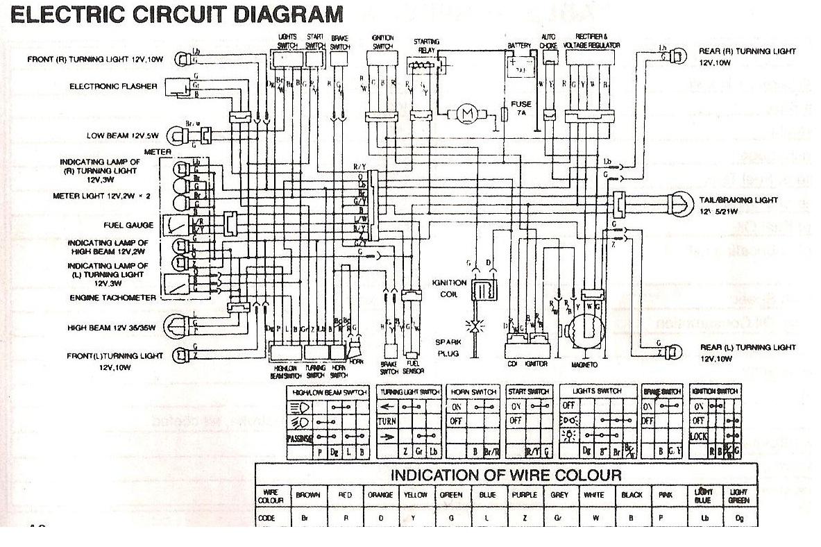 50cc scooter carburetor wiring diagram schematic