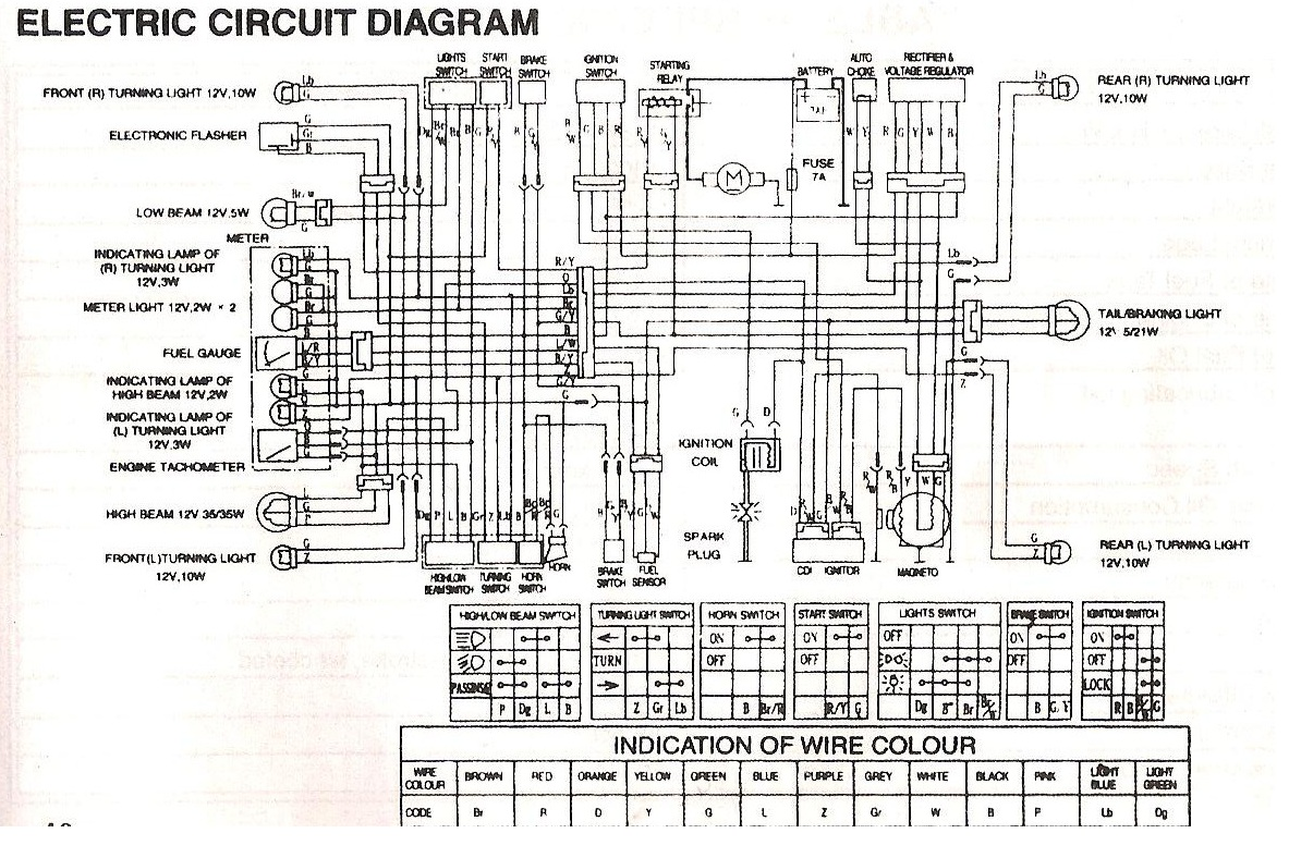 sunl 50cc wiring diagram