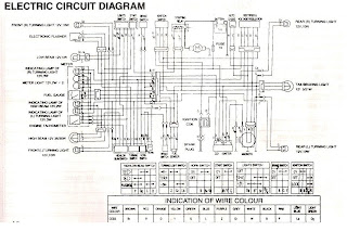 2 Stroke Bike Engine Wiring Diagram 2 Stroke Clutch Wiring