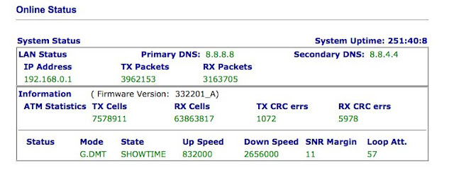 Martin's Random Notes: Using PPP over UK ADSL using pfSense
