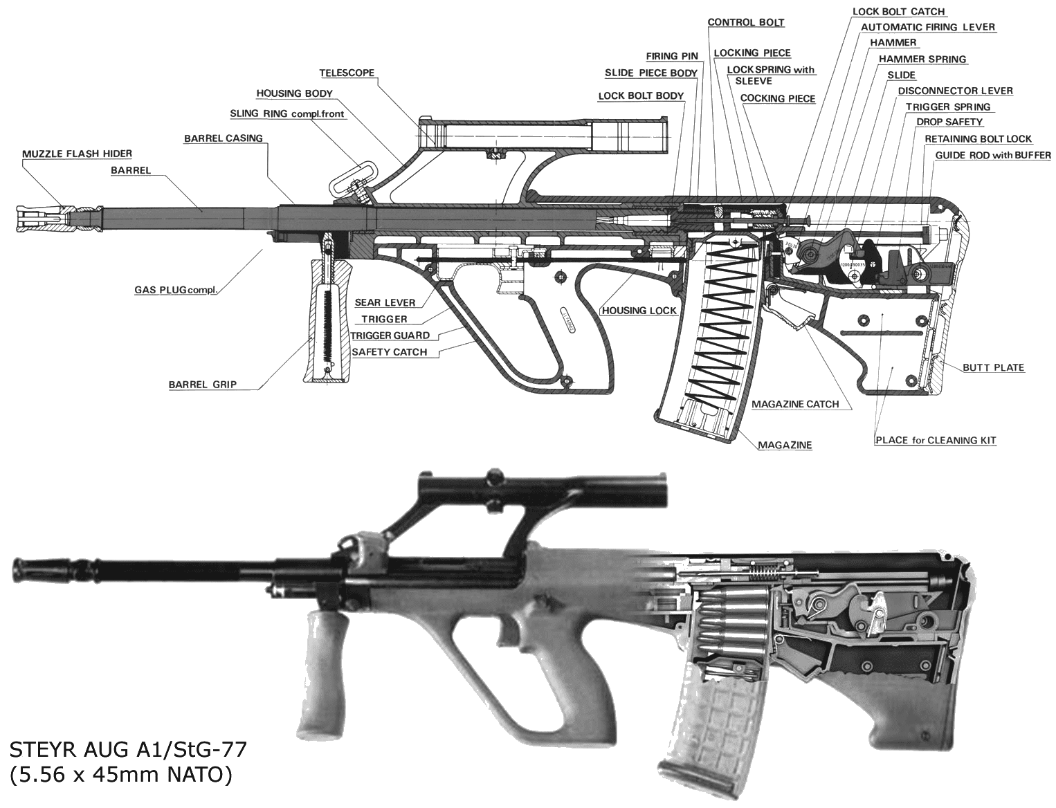 The Keyzone Rifle Steyr Aug