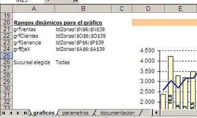 Dashboard - Tablero de Comandos Excel