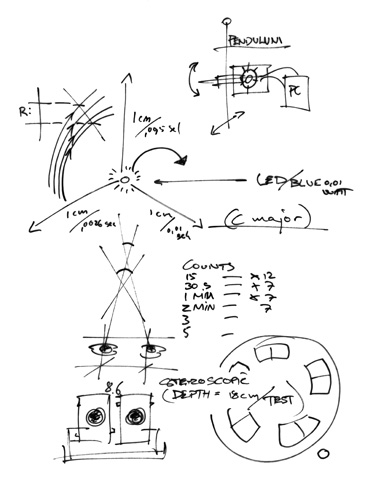 Olafur Eliasson  drawing for Stereoscope, 2007