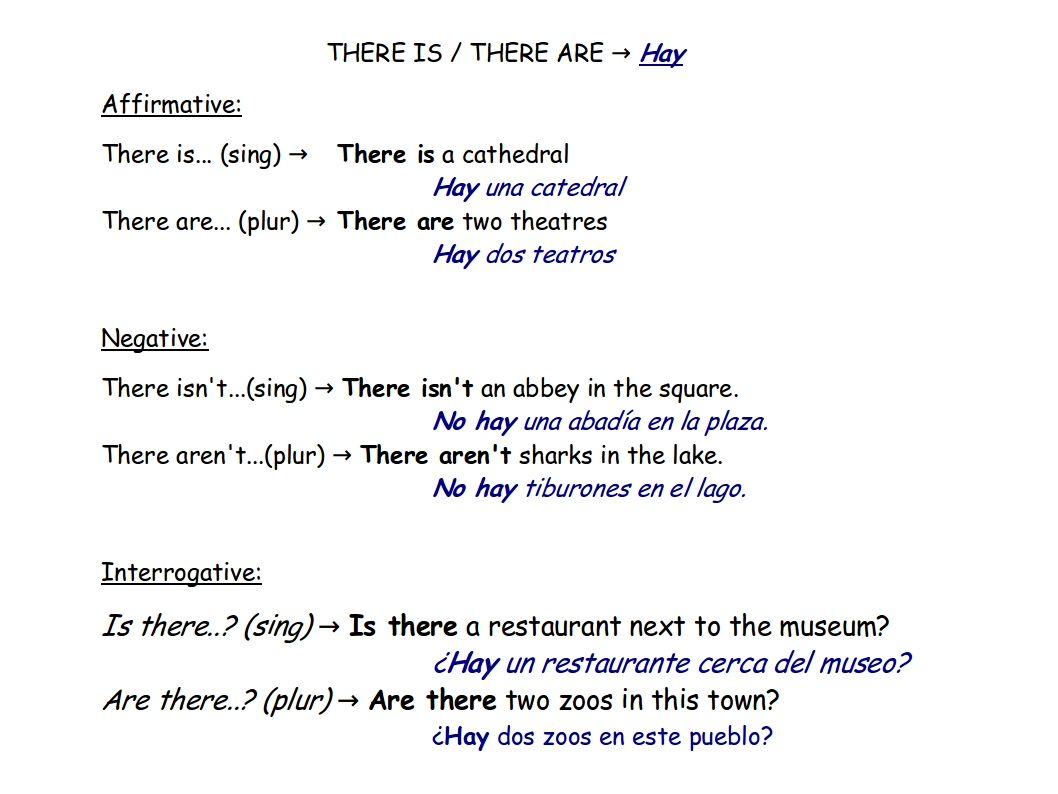 Aventuras En El Aula There Is There Are