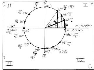 Brett's Math Reflections: September 2009
