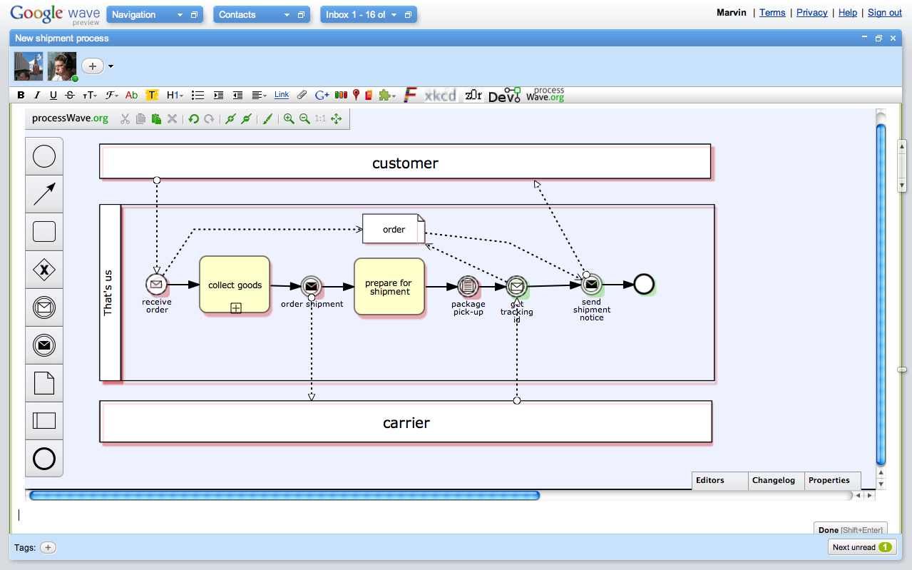 unified modeling language class diagram kill switch wiring processwave