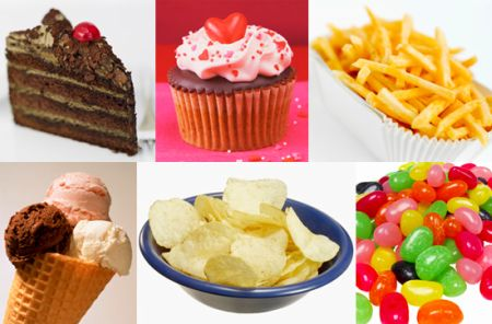 Examples Of Highly Refined Foods