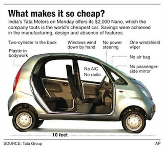 the eagle 39 s lodge tata nano cheapest car of the world. Black Bedroom Furniture Sets. Home Design Ideas