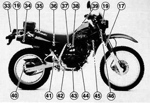 Kawasaki KLR250: Kawasaki KLR 250 Owners Manual PDF