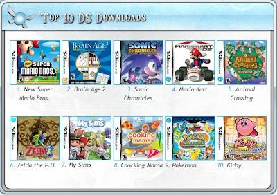 Download roms de nintendo ds pack #1 (0001-0615) youtube.