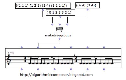 Algorithmic Composer: Algorithmic Composition | OpenMusic