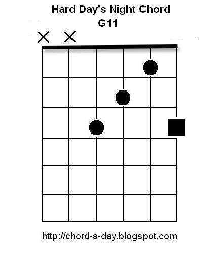 G11 Chord Image Collections Chord Guitar Finger Position