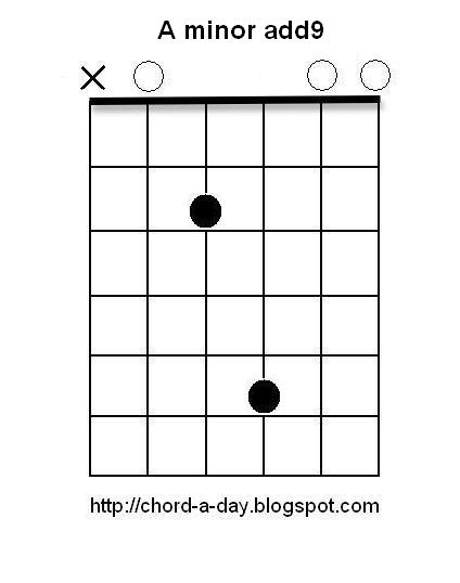 Mandolin mandolin chords dm7 : Ukulele : ukulele chords dm7 Ukulele Chords and Ukulele Chords Dm7 ...