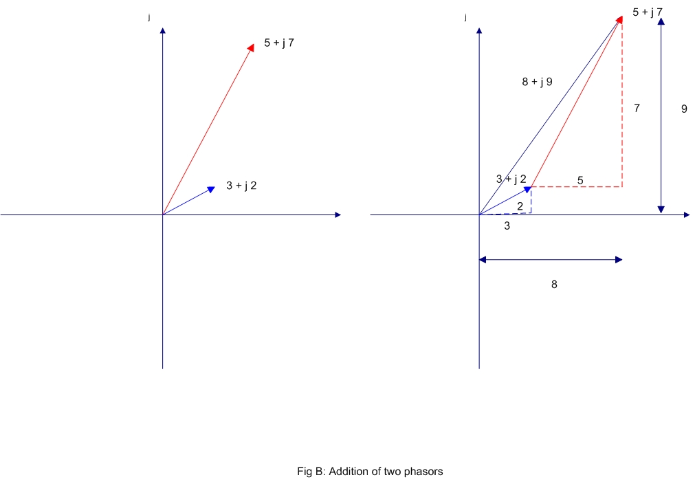 Phasor Diagrams For Ac Circuits   Electrical Systems Phasors In Ac Circuit Analysis