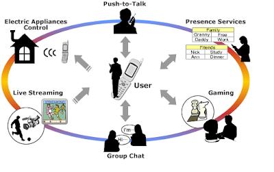 Design for userbillity 2 - resit