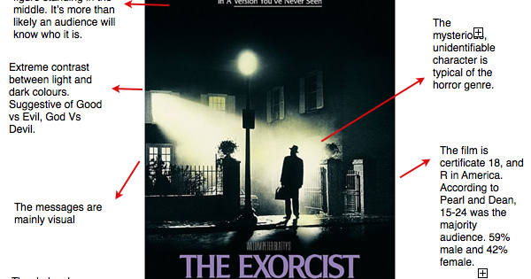 Inception Movie Poster Analysis