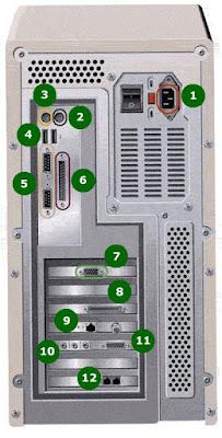 Console Unit (Port) Komputer