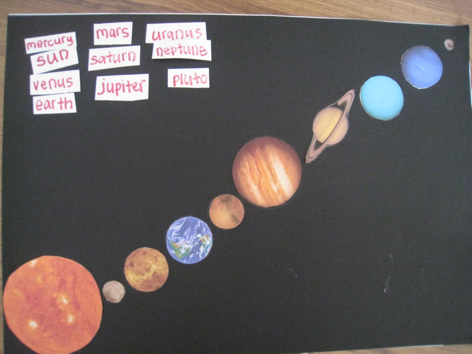 Solar System Cut Outs - Pics about space