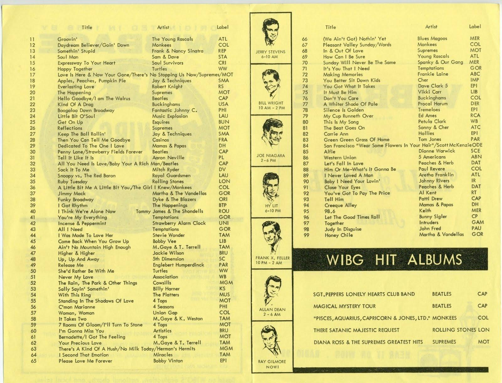 Nick's Radio Corner: WIBG Philadelphia Top 99 Songs of 1967